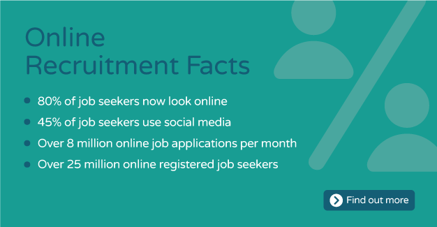 Online Recruitment Facts